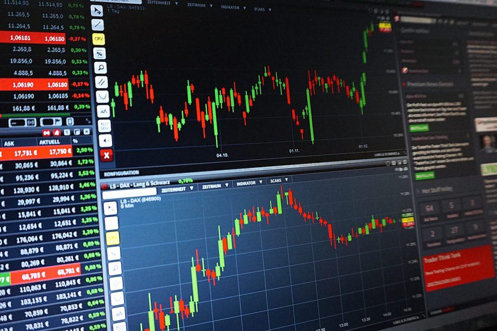 Future Forex Market